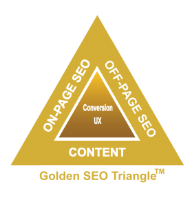 Upside Business Golden SEO Triangle™
